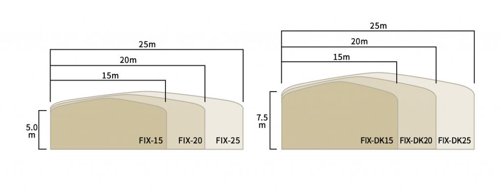 固定式仮設テント倉庫のサイズ一覧